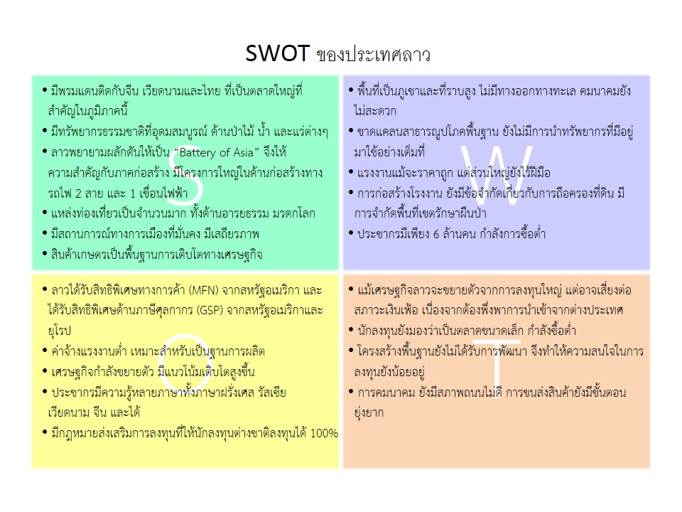 swot analysis 99 speedmart Swot analysis and in the end, the solution 3 11 mission and aim to study on the market situation of 99speedmart® retail store plus to come out with the best.
